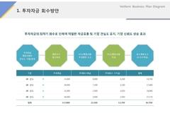 투자자금 회수방안(서비스업_외국어, 학원, 교육) ...