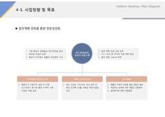 사업방향 및 목표(텔레마케팅, 학습지, 교육)