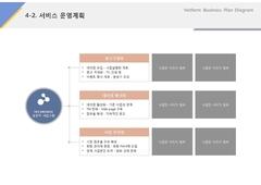서비스운영계획(텔레마케팅, 학습지, 교육)