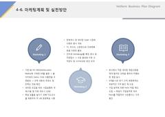 마케팅계획 및 실천방안(텔레마케팅, 학습지, 교육) ...