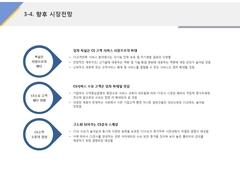 향후시장전망(서비스업, 고객만족, CS)