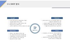 SWOT분석(서비스업, 고객만족, CS)