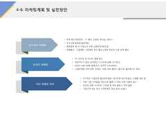 마케팅 및 실천방안(서비스업, 고객만족, CS)