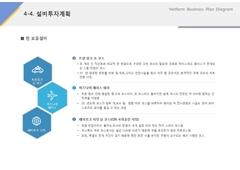 설비투자계획(서비스업, 카트, 놀이, 체험)