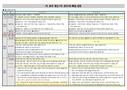 개발사업 관련 국유지 공유지 재산 매입 검토