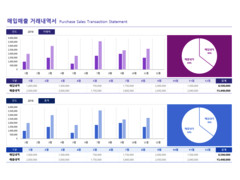 매입매출 거래내역서(Purchase Sales Transaction Statement)