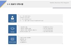 대표자 이력사항(외식업, 프랜차이즈, 비빔밥, 컨설팅) ...