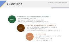사업인허가기준(제조업, 전통주, 식품)