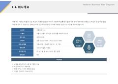 회사개요(외식업, 프랜차이즈, 비빔밥, 컨설팅)
