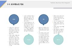 외식메뉴의 개요(외식업, 프랜차이즈, 비빔밥, 컨설팅) ...