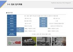 점포입지계획(외식업, 프랜차이즈, 비빔밥, 컨설팅) ...