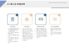 행사 및 마케팅 전략(외식업, 프랜차이즈, 비빔밥, 컨설팅) ...