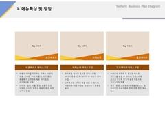 메뉴특성 및 장점(서비스업_아이스크림, 웰빙, 판매) ...