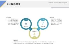 제휴점포현황(서비스업, 프랜차이즈, 밥버거, 컨설팅) ...