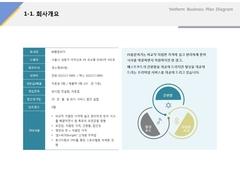 회사개요(서비스업, 프랜차이즈, 밥버거, 컨설팅) ...