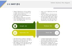 SWOT분석(제조업, 전통, 음료, 웰빙)
