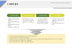 SWOT분석(서비스업, 유기농, 웰빙, 채소)