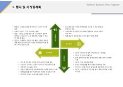 행사 및 마케팅 계획(서비스업, 유기농, 웰빙, 채소) ...