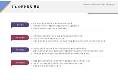 상권현황 및 특성(서비스업, 프랜차이즈, 햄버거, 유통) ...