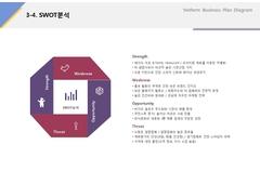 SWOT분석(서비스업, 프랜차이즈, 햄버거, 유통)