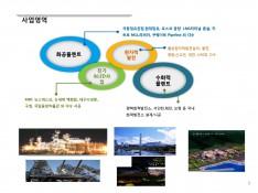LED 전문 생산 기업 태양기술개발 제품소개서 - 회사소개서 홍보자료 #3