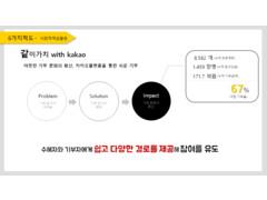 카카오 평판관리 솔루션 기획 보고서 - 예스폼 사업계획서