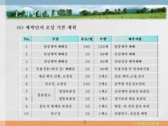 고흥군 나로도 새싹단지 설립 운영 사업계획서