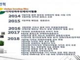 디자인하우인테리어필름 업체의 사업제안서 - 회사소개서 홍보자료