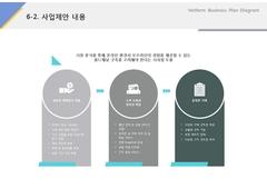 사업제안내용(서비스업_중고차, 자동차, 매매)