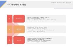 메뉴특성 및 장점(프랜차이즈_수산물, 도소매, 유통) ...