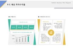 예상투자수익률(서비스업_레저, 스포츠)