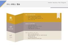 서비스개요(온라인 광고, 홍보, 마케팅)