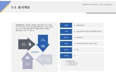 회사소개(서비스업_교육, 학습, 콘텐츠)