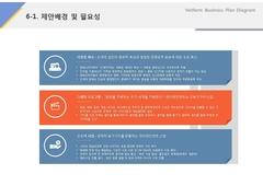 제안배경 및 필요성(방송, 엔터테인먼트, 인터넷) ...