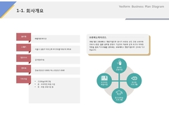 회사개요(온라인, 학습, 교육)
