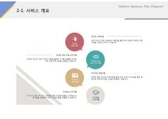 서비스개요(온라인, 학습, 교육)