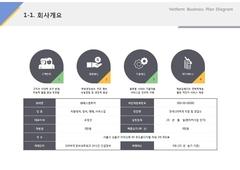 회사개요(서비스, 렌트카, 차량대여, 정비)