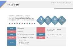 회사개요(서비스, 온라인교육, 콘텐츠제공)