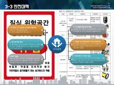 가스 관련 제조, 설치 보수 전문업체 사업계획서 - 회사소개서 홍보자료 #13