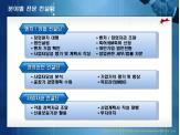경영컨설팅, 정책자금, R&D추진 전문업체 PMC컨설팅 회사소개서 - 회사소개서 홍보자료