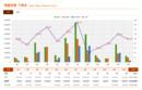 매출현황 기록표(Sales Status Record Chart)