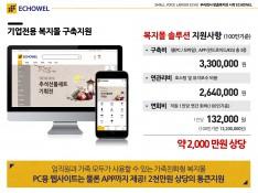 중소기업 맞춤 복지몰 (주)에코웰 서비스 제안서 - 회사소개서 홍보자료 #8