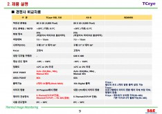 열화상 모니터링 화재 예방 시스템 제안서 - 회사소개서 홍보자료 #9