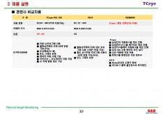 열화상 모니터링 화재 예방 시스템 제안서 - 회사소개서 홍보자료 #10