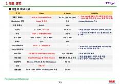 열화상 모니터링 화재 예방 시스템 제안서 - 회사소개서 홍보자료 #11