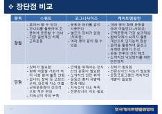 케어트램펄린건강운동 소개서 - 회사소개서 홍보자료 #14