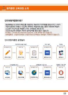 세움에듀 원격 평생교육원 - 회사소개서 홍보자료 #10
