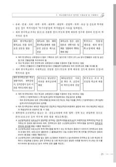 학교생활 기록부 기재 길라잡이(중ㆍ고등학교) #15