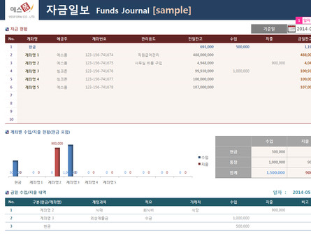 자금일보_Funds Journal