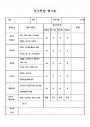 모의면접 평가표(7 STEP)
